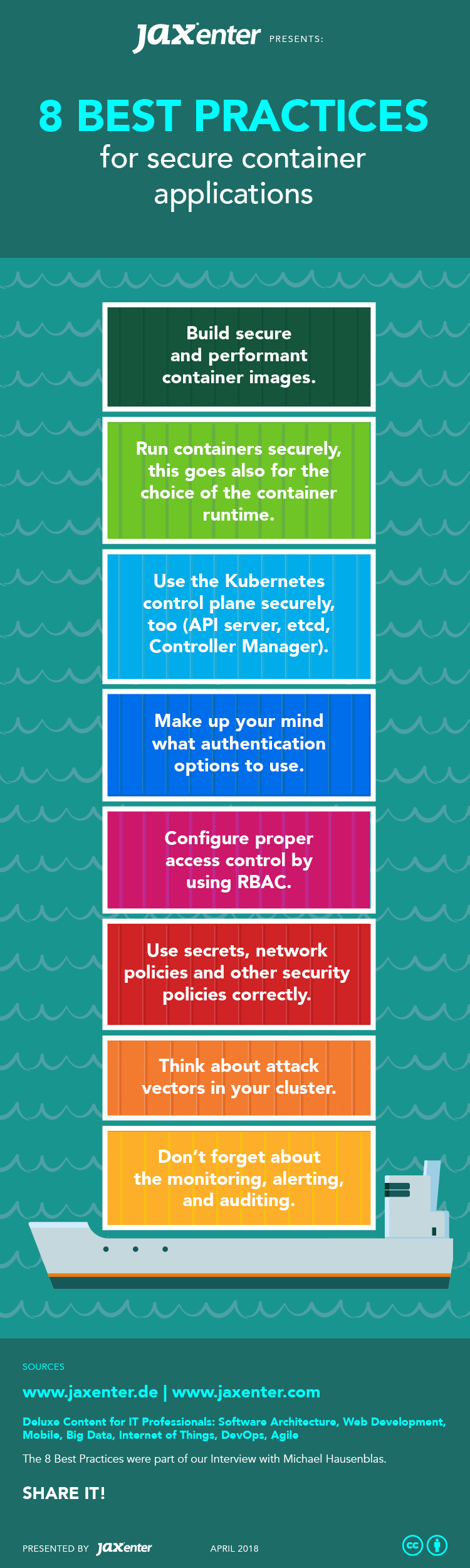 8 best practices for secure container applications